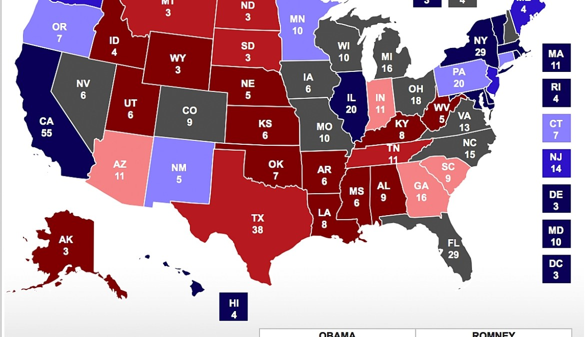 Blue, Red and Swing States