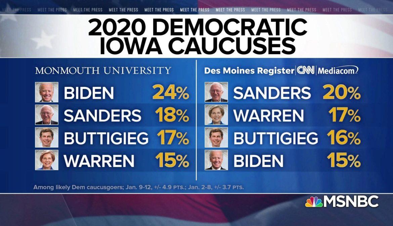 Livellamento in basso in Iowa?